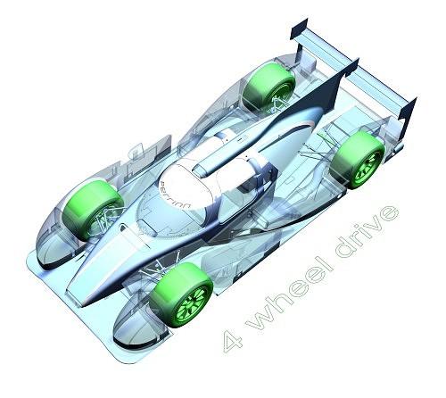 Ganar las 24 horas de Le Mans con un coche «Open Source»